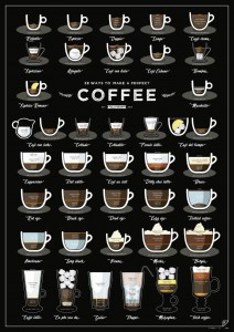"Plakat ""38 ways to make perfect coffee"""