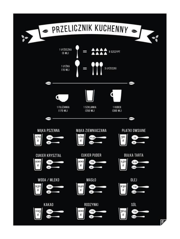 Przelicznik kuchenny na szklanki